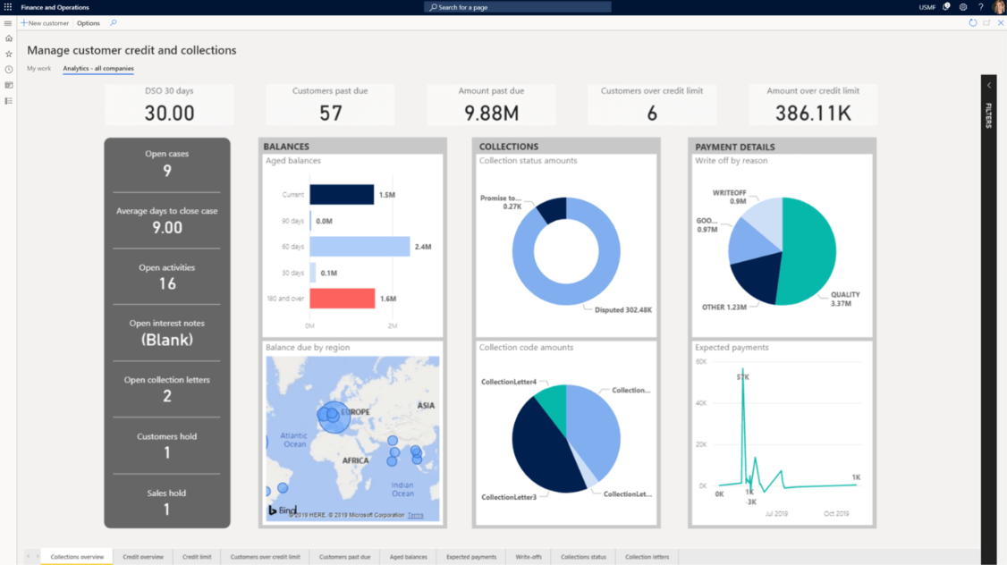 ERBrains-Microsoft-Dynamics-365-for-Finance-and-Operations